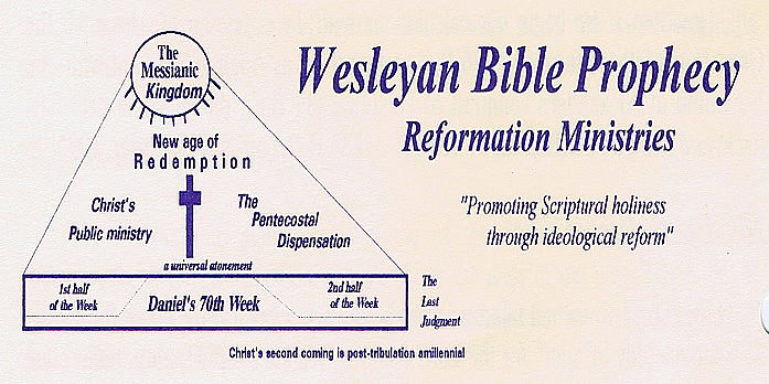 Wesleyan diagram